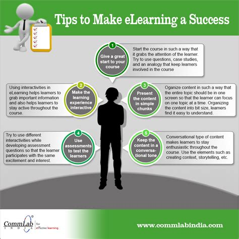 5 tips to make your elearning a success e learning feeds