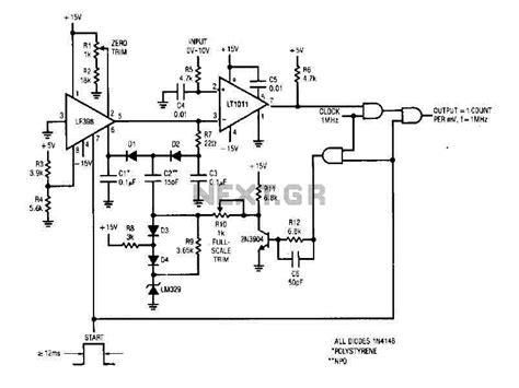 digital to analog converter integrated circuit digital to analog converter integrated circuit 28 images simple analog to digital converter