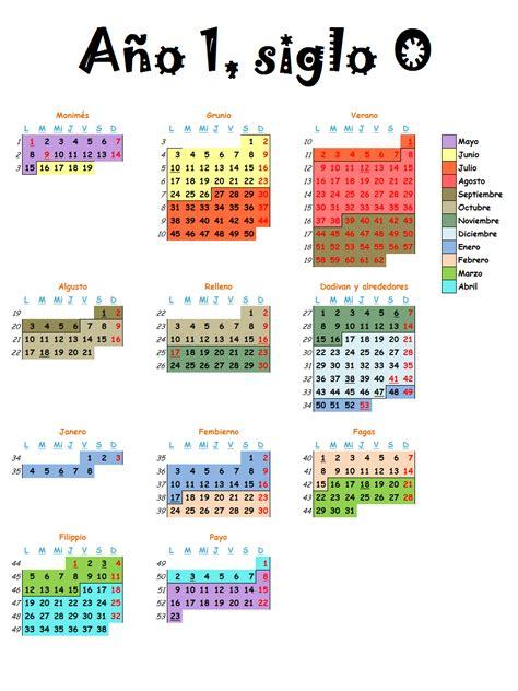 Calendario Horoscopo Fechas Horoscopo Nuevo Horoscopo Newhairstylesformen2014