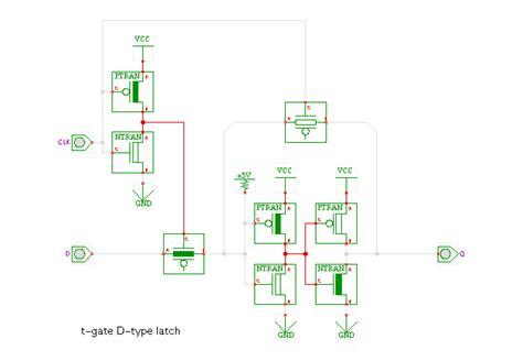design cmos layout for transmission gate based latch cmos d type transmission gate latch