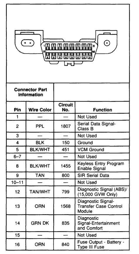 gmc i need the color coded wiring diagram of an obd ll port located