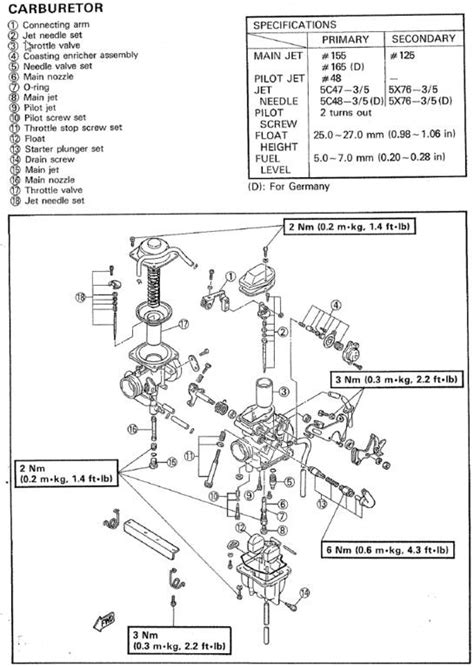 xt600 wiring diagram hvac diagrams wiring diagram odicis