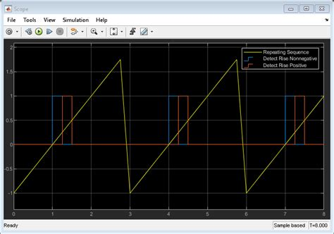 detect rising edge  signal  increases  strictly