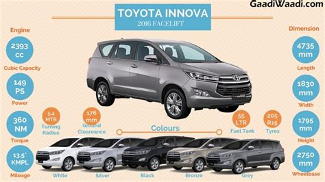 New Innova Size Xl toyota innova crysta price specs features review features sales