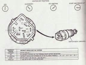 diagram for ignition switch wiring ford truck enthusiasts forums