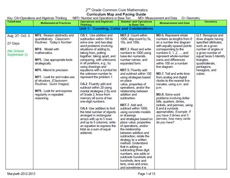 kindergarten curriculum map template 2nd grade common math curriculum map 2nd grade