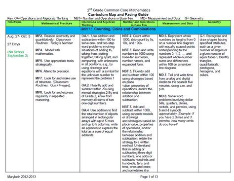 kindergarten curriculum map template 2nd grade common math curriculum map 2nd grade