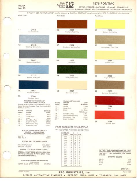 pontiac paint charts reference page by tachrev