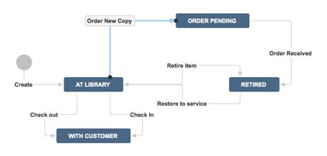jira workflow engine using workflow awesome make your investment shine