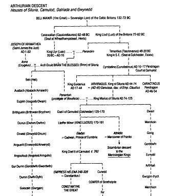 genealogy of joseph fisher and his descendants and of the allied families of farley farlee fetterman pitner reeder and shipman classic reprint books biblesearchers jesus apostles disciples travel