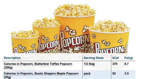 carbohydrates popcorn how many calories in popcorn