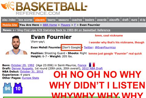 fournier google images atl new season page 11 realgm