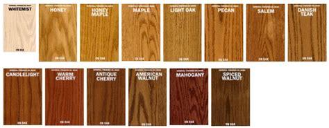 Woodwork Danish Oil For Wood Pdf Plans