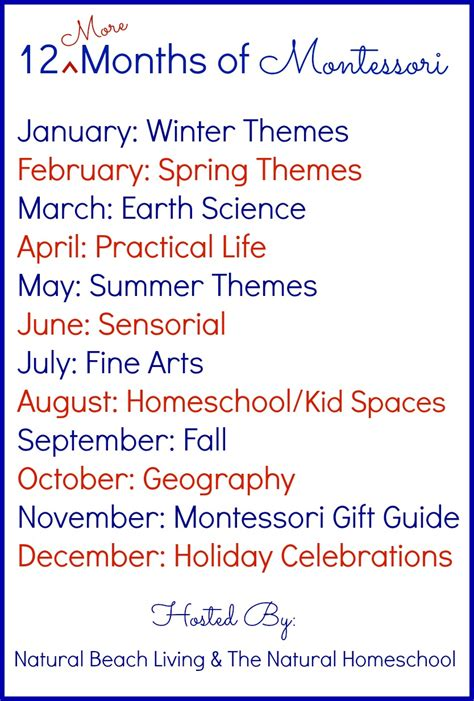 theme for education month 12 more months of the best montessori activities natural
