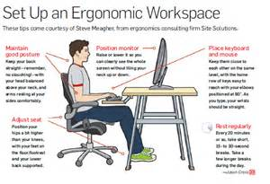 Ergonomic Computer Desk Setup Diagram For Setting Up An Ergonomic Workstation Homesense Telecommuter Auditing