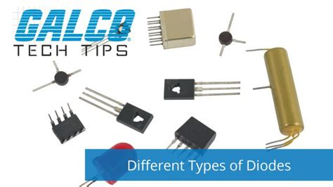 different types of diodes how many different types of diodes 28 images electronic components eng mohammed alsumady ppt