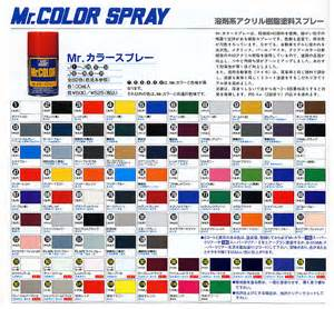 mr color spray color chart hampton roads scale modelers