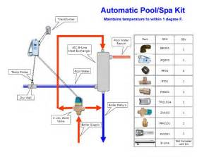nordic spa wiring diagram get free image about wiring diagram