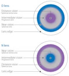 multifocal colored contacts contact lenses offered at capital vision center in concord nh