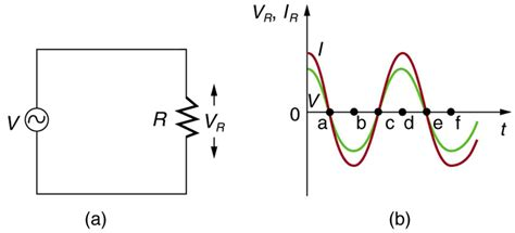resistor inductor ac circuit college physics reactance inductive and capacitive voer