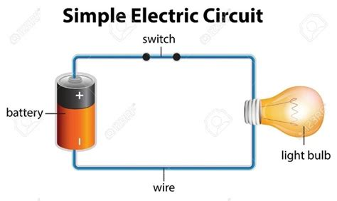 about electric circuit what are the differences between a circuit and an electric