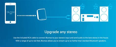 product of the week blumoo smart control for universal product of the week blumoo smart control for universal
