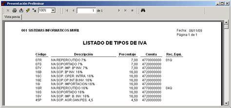 ejemplo de calculo de iva rif para 2016 ejemplos de iva 2016 tipos de i v a