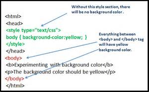 css set background color the css page background color to encourage to
