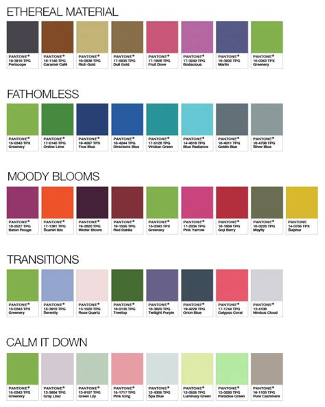pantone color trends 2017 28 images how to use 2017 greenery von pantone die farbe des jahres 187 saxoprint blog