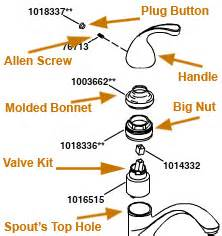 Parts Of A Kitchen Faucet Diagram kohler faucet leak repair tutorial genuineaid natural