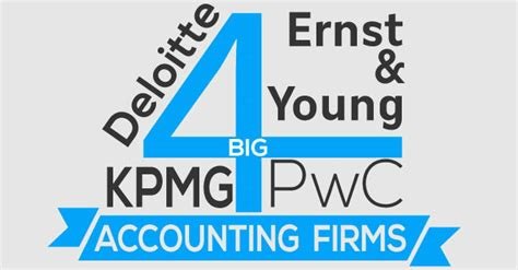 Mba Cpa Big 4 by Who Are The Big 5 Accounting Firms