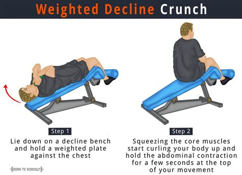weighted bench crunch decline crunches sit ups how to do benefits forms