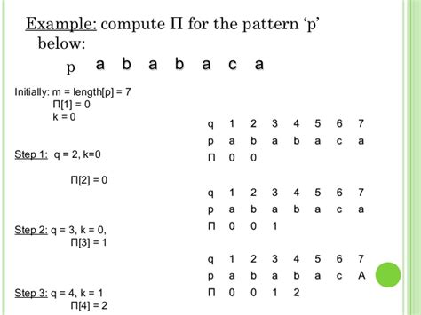 string and pattern matching algorithm string matching algorithm