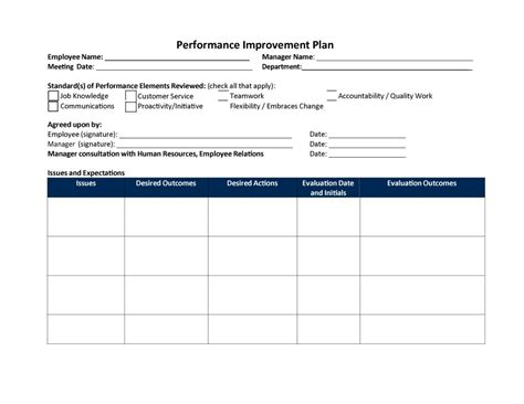 quality improvement plan template template myfit co