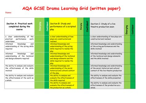 aqa gcse drama 1911208217 cover one off lessons of drama by heiabrann teaching resources tes