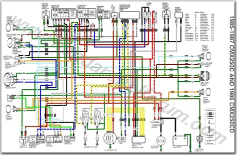1983 honda shadow 750 wiring diagram 1983 honda shadow 750