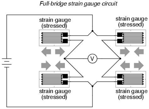 wheatstone bridge strain gage formula strain scale instrumentation noise help noob q