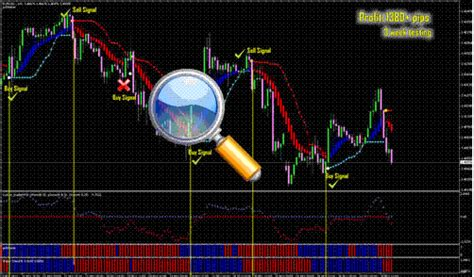 20 Forex Trading Strategies Collection fx faizumi forex system forex strategies forex