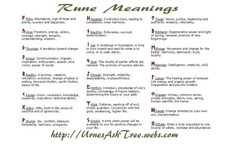 their meanings norse runes and their meanings www pixshark images