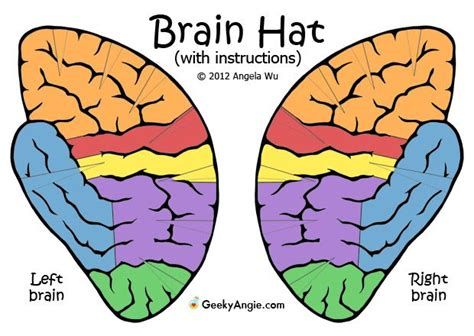 brain hat template make a brain hat ideas aula brain