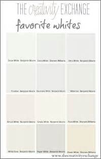 Decorators White Vs White Dove Tricks For Choosing The Best White Paint Color