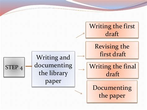 Steps In Term Paper - steps in library research paper