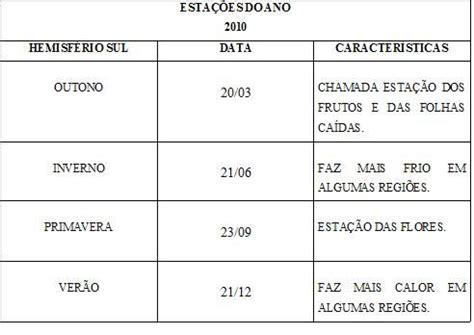 Calendario Escolar Uca Portal Do Professor Esta 231 245 Es Do Ano Primavera Outono