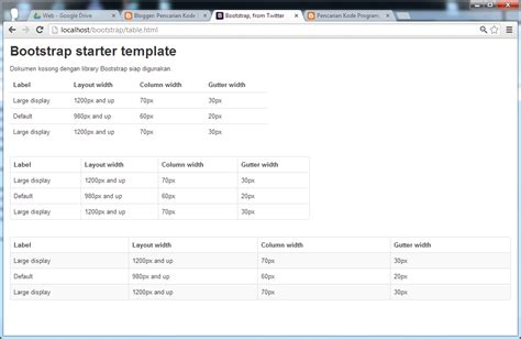 table layout in bootstrap tutorial pemrograman dan source code android web mobile