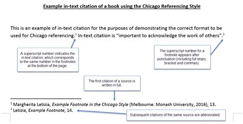 footnote format same source chicago style citation thesis dissertation
