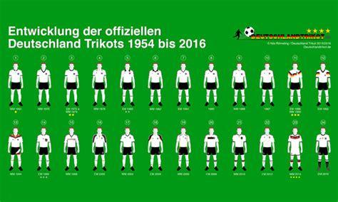 wann war die letzte wm in deutschland das neue dfb trikot deutschland 2016 fussball em 2016