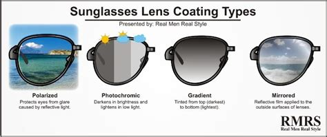Soothing Color Buying Men S Sunglasses Sunglass Style Guide How To
