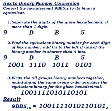 converter binary to hexadecimal binary hex converter with conversion table