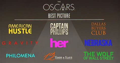 best film oscar nominations 2014 food from the 2014 oscar nominee pictures party