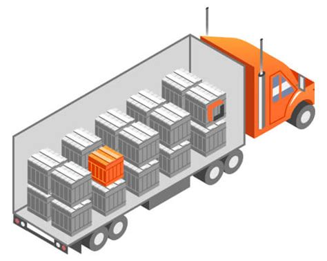 types of freight freight transportation options freightcenter